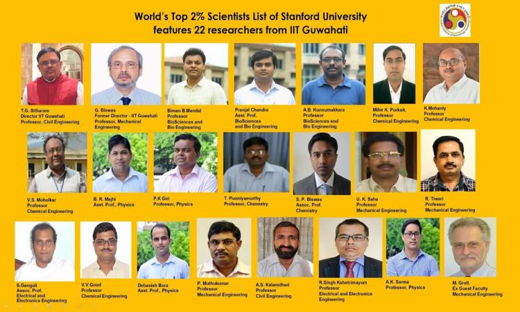 1,494 Indians among top 2% scientists in world: Stanford